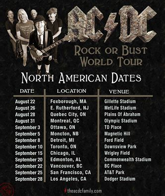 Acdc Tour Dates Future